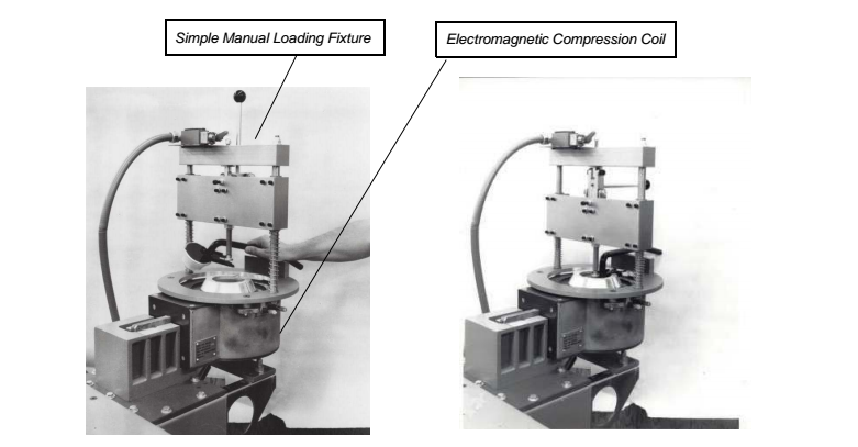 Electromagnetic Compression Coil