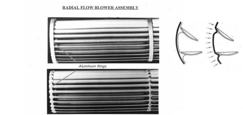 Radial Flow Blower Assembly